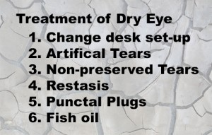 Treatment of Dry Eye List