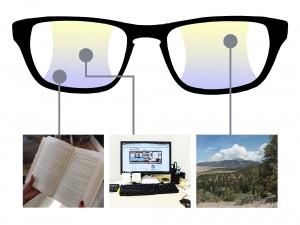 Progressive Lens Diagram
